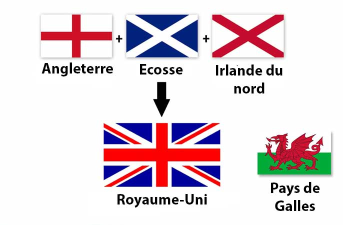 different-drapeau-royaume-uni